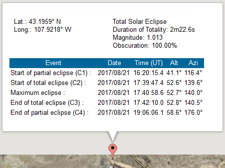 Observing Site Eclipse Statistic